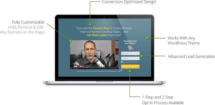 Create High-Converting Landing Pages With Thrive Landing Pages