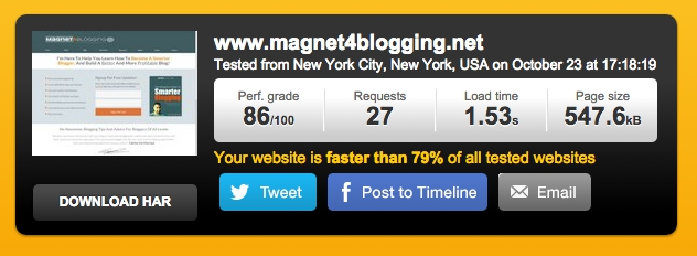 Pingdom Website Speed Score