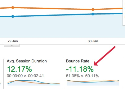 Bounce Rate Screen Shot