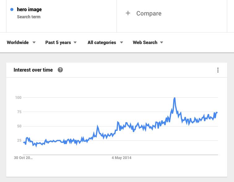 hero-image-trend