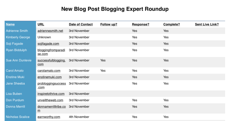 database_expert_roundup