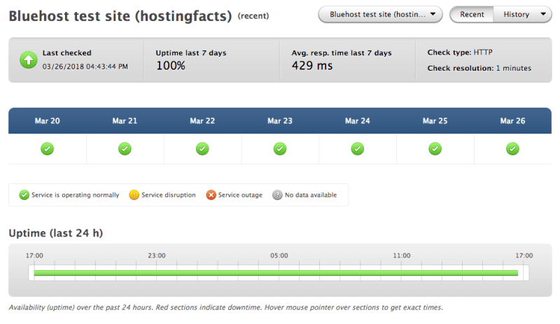 bluehost stats18