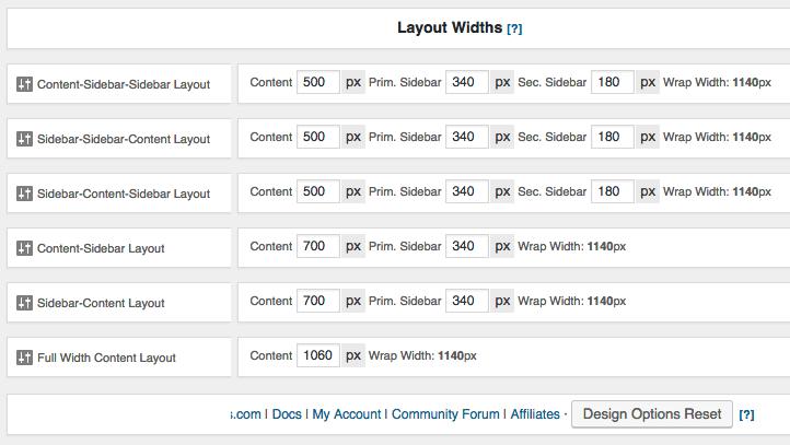Dynamik Widths