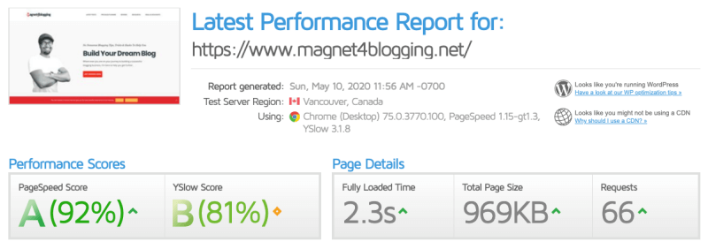 ping site speed 2